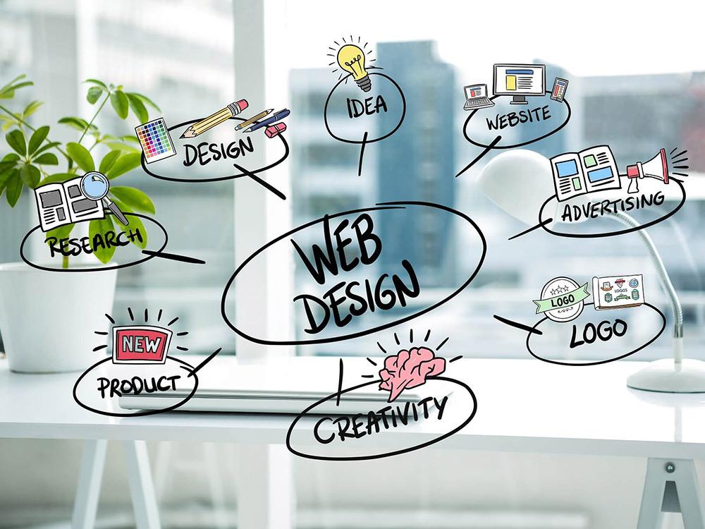 Web Design Houston Texas